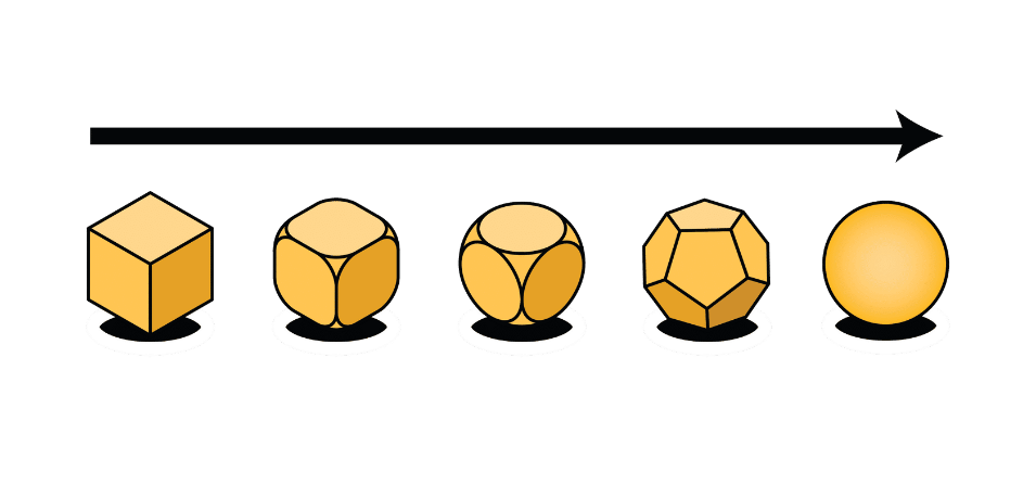 Illustration of an evolution from a cube to a sphere